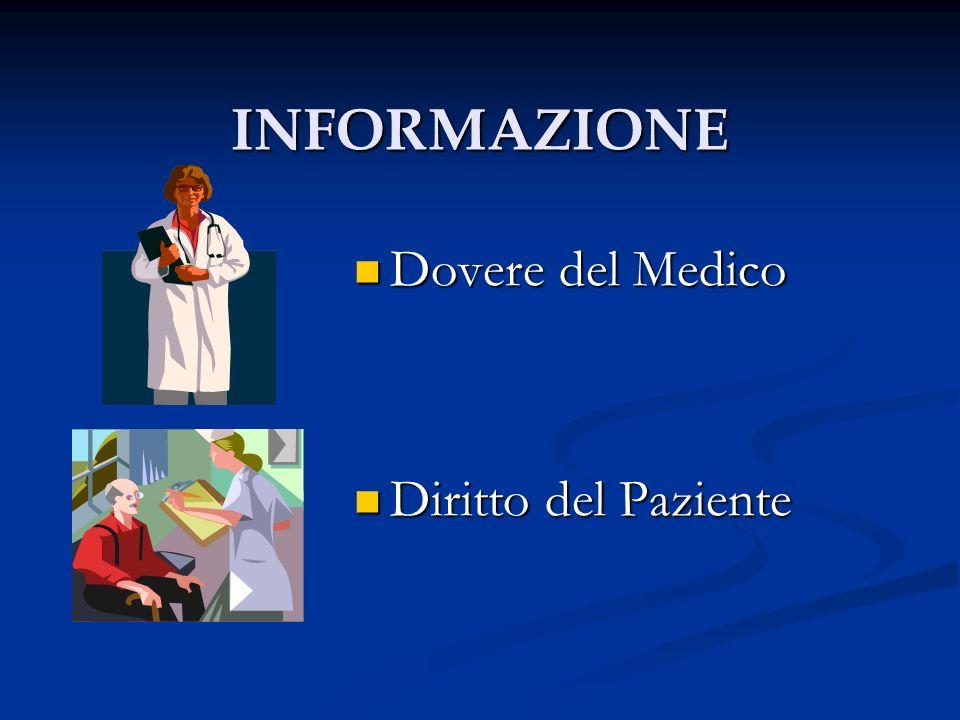 INFORMAZIONE Dovere del Medico Diritto del Paziente