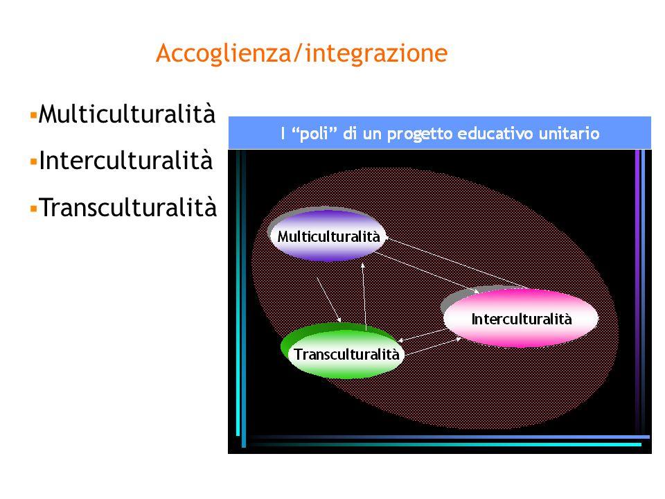 Accoglienza/integrazione