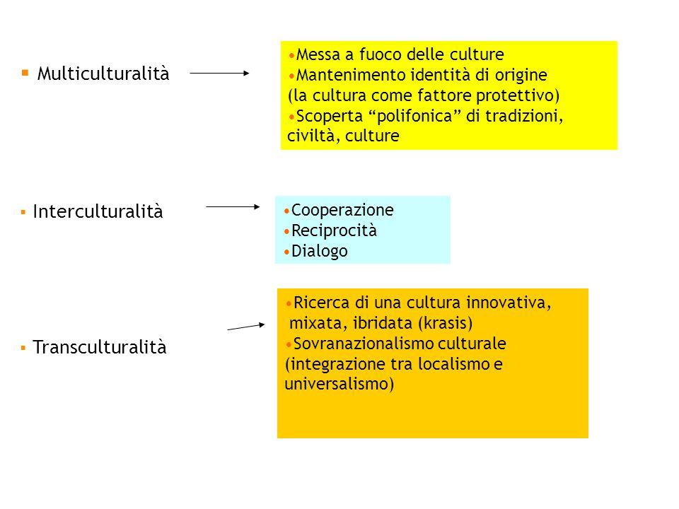 Multiculturalità Interculturalità Transculturalità