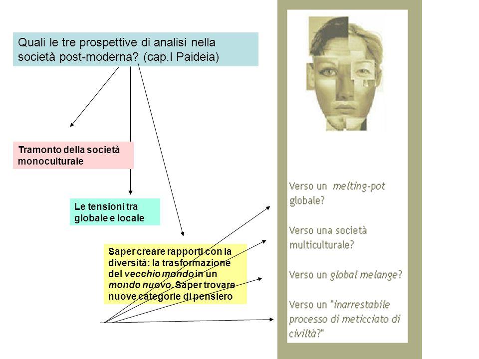 Quali le tre prospettive di analisi nella società post-moderna. (cap