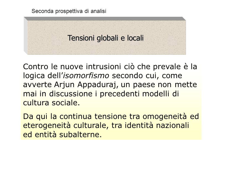 Tensioni globali e locali
