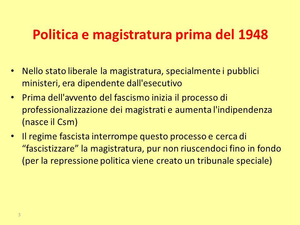 Politica e magistratura prima del 1948