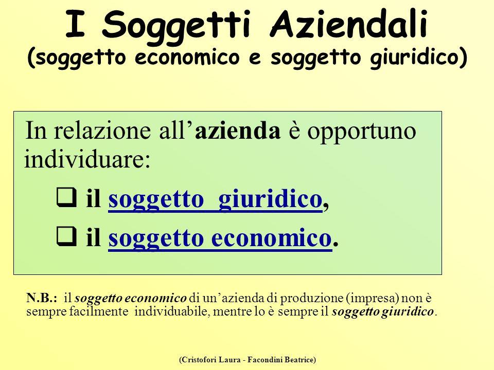 I Soggetti Aziendali (soggetto economico e soggetto giuridico)