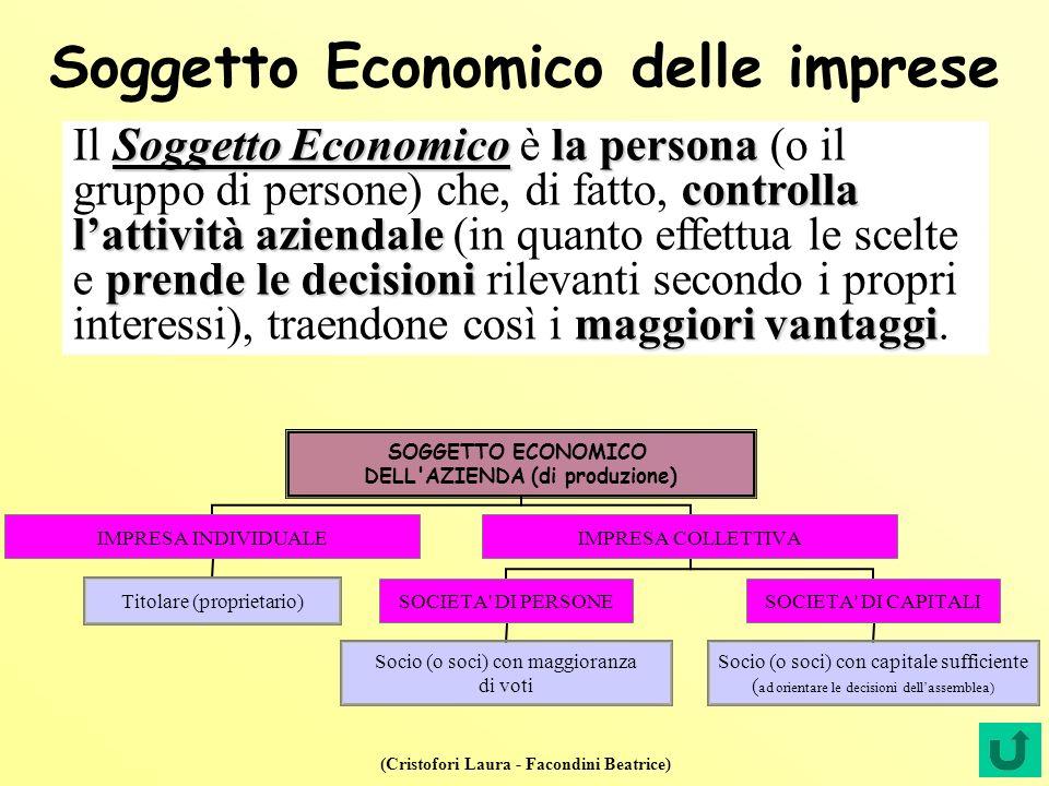 Soggetto Economico delle imprese
