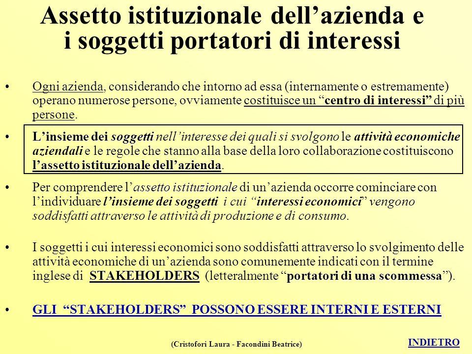 Assetto istituzionale dell'azienda e i soggetti portatori di interessi