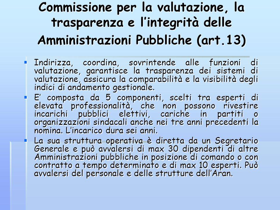 Commissione per la valutazione, la trasparenza e l'integrità delle Amministrazioni Pubbliche (art.13)