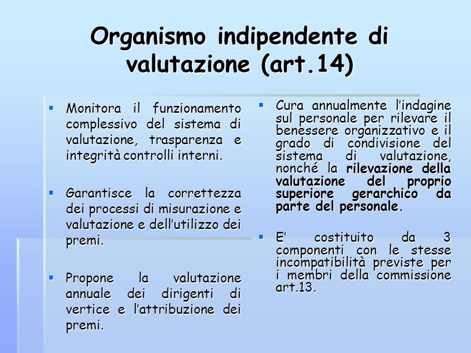 Organismo indipendente di valutazione (art.14)