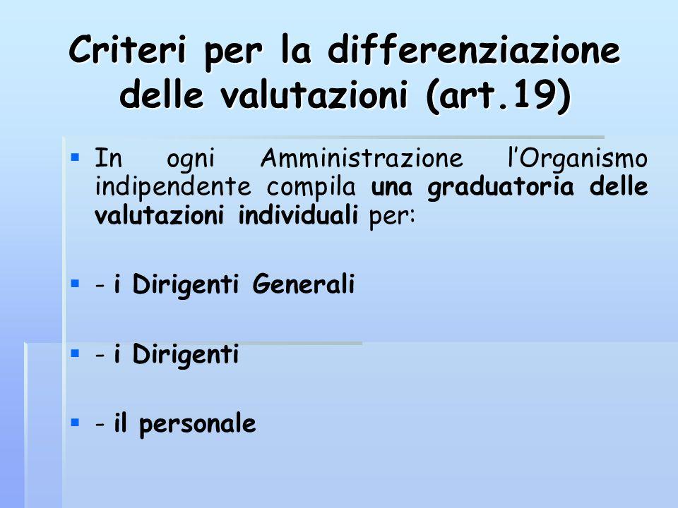 Criteri per la differenziazione delle valutazioni (art.19)