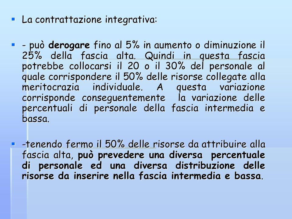 La contrattazione integrativa: