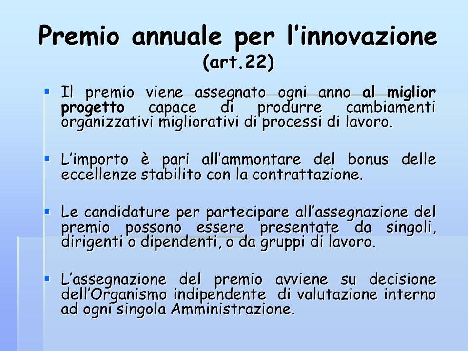 Premio annuale per l'innovazione (art.22)