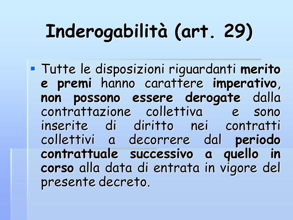 Inderogabilità (art. 29)
