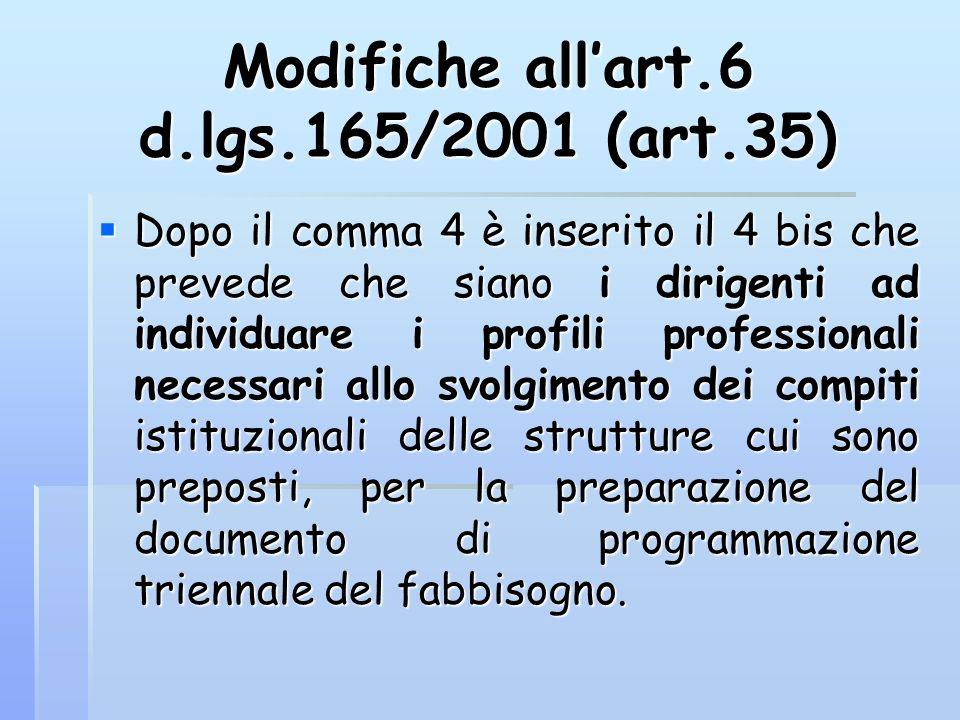 Modifiche all'art.6 d.lgs.165/2001 (art.35)