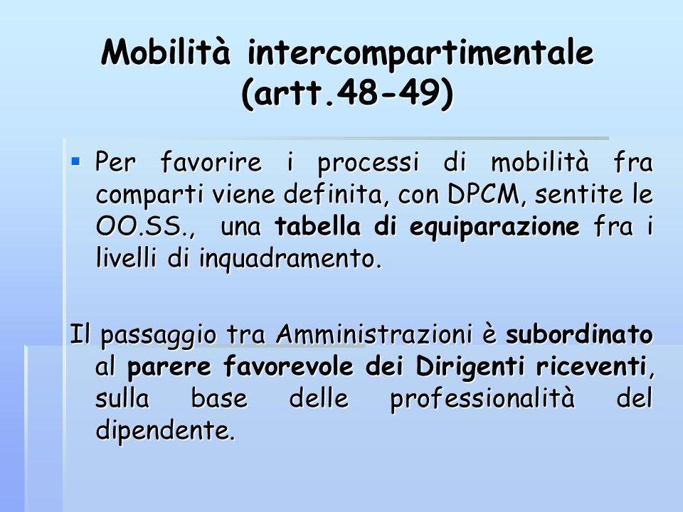 Mobilità intercompartimentale (artt.48-49)