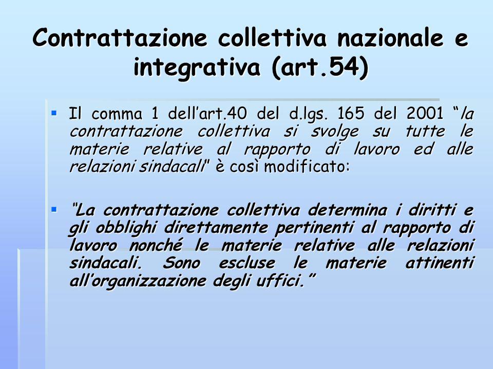 Contrattazione collettiva nazionale e integrativa (art.54)