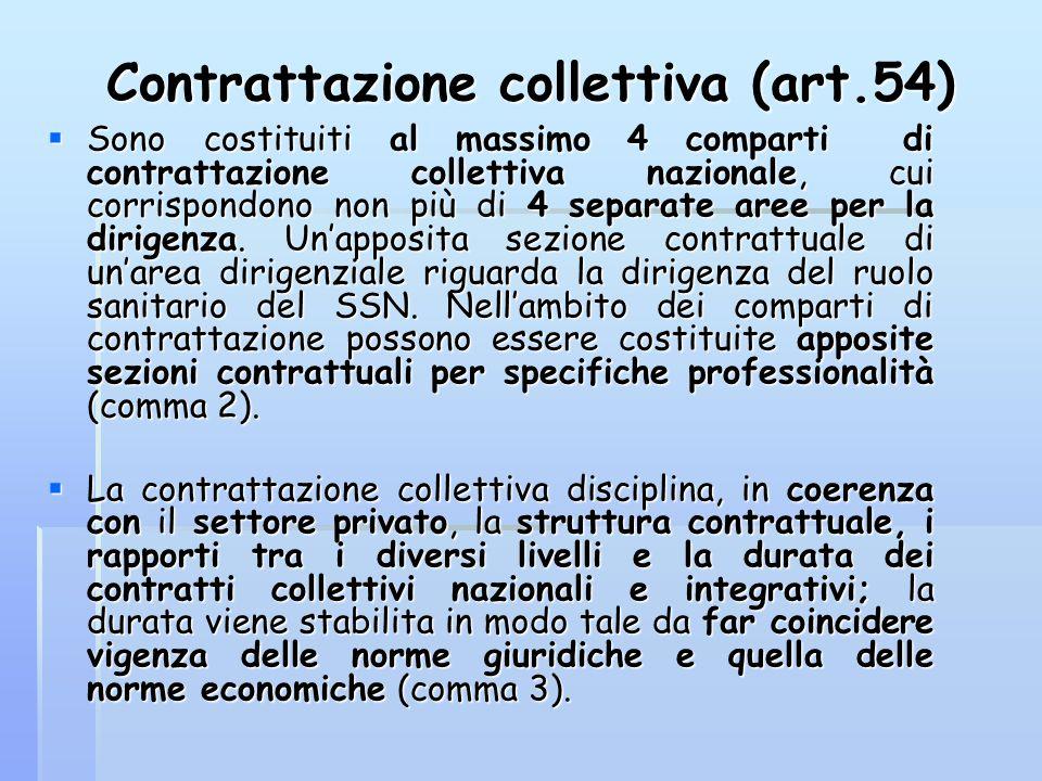 Contrattazione collettiva (art.54)