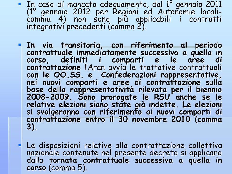 In caso di mancato adeguamento, dal 1° gennaio 2011 (1° gennaio 2012 per Regioni ed Autonomie locali-comma 4) non sono più applicabili i contratti integrativi precedenti (comma 2).