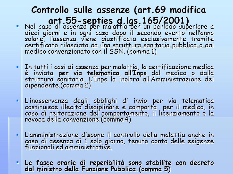 Controllo sulle assenze (art. 69 modifica art. 55-septies d. lgs