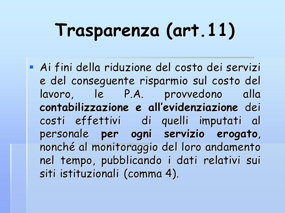 Trasparenza (art.11)