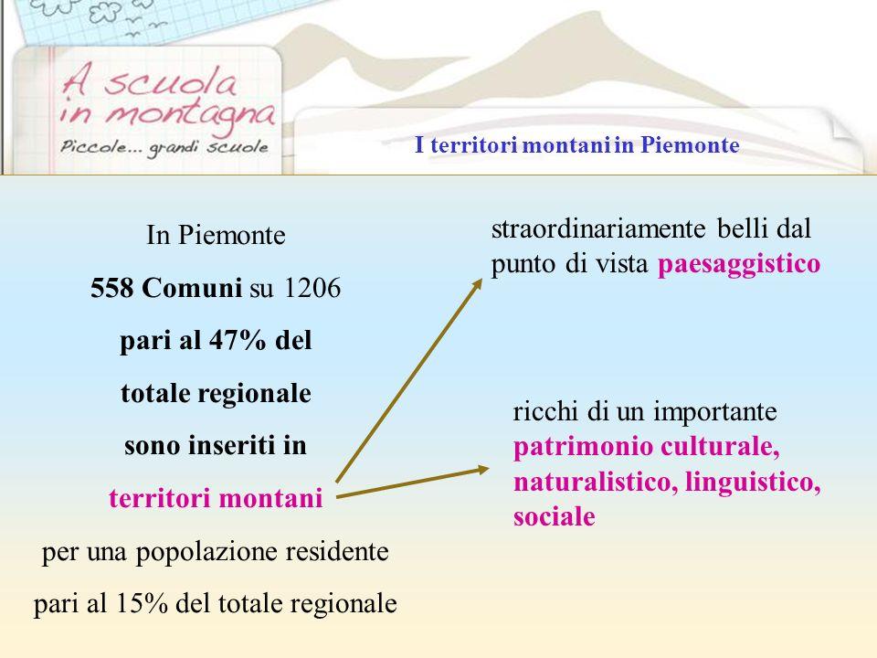 I territori montani in Piemonte