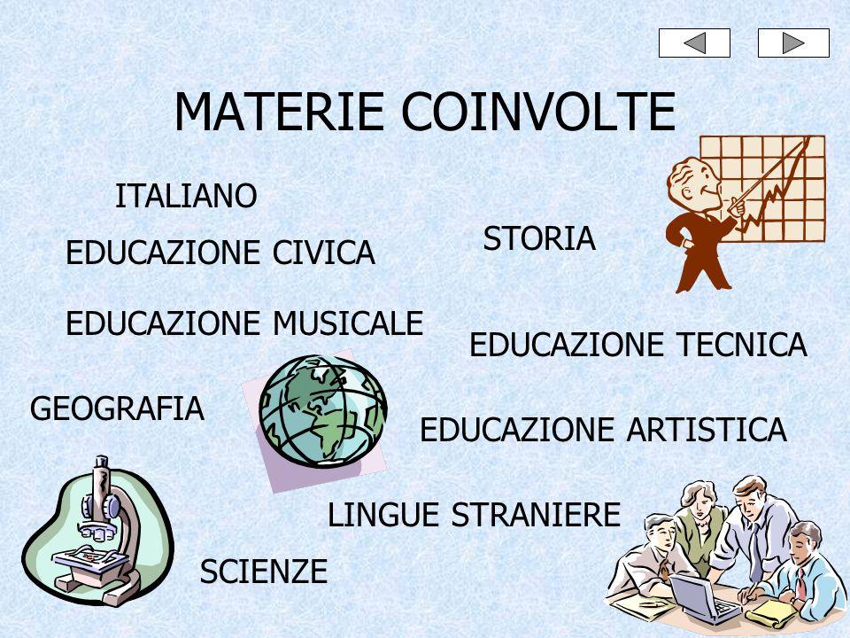 MATERIE COINVOLTE ITALIANO STORIA EDUCAZIONE CIVICA