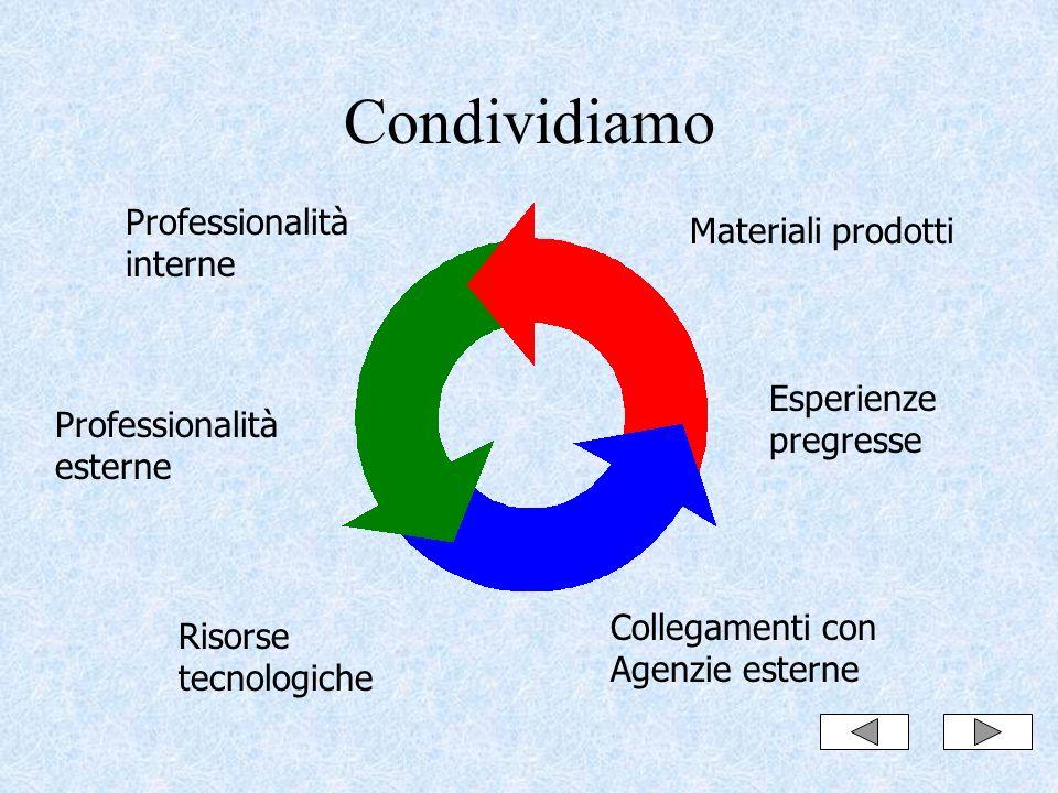 Condividiamo Professionalità interne Materiali prodotti