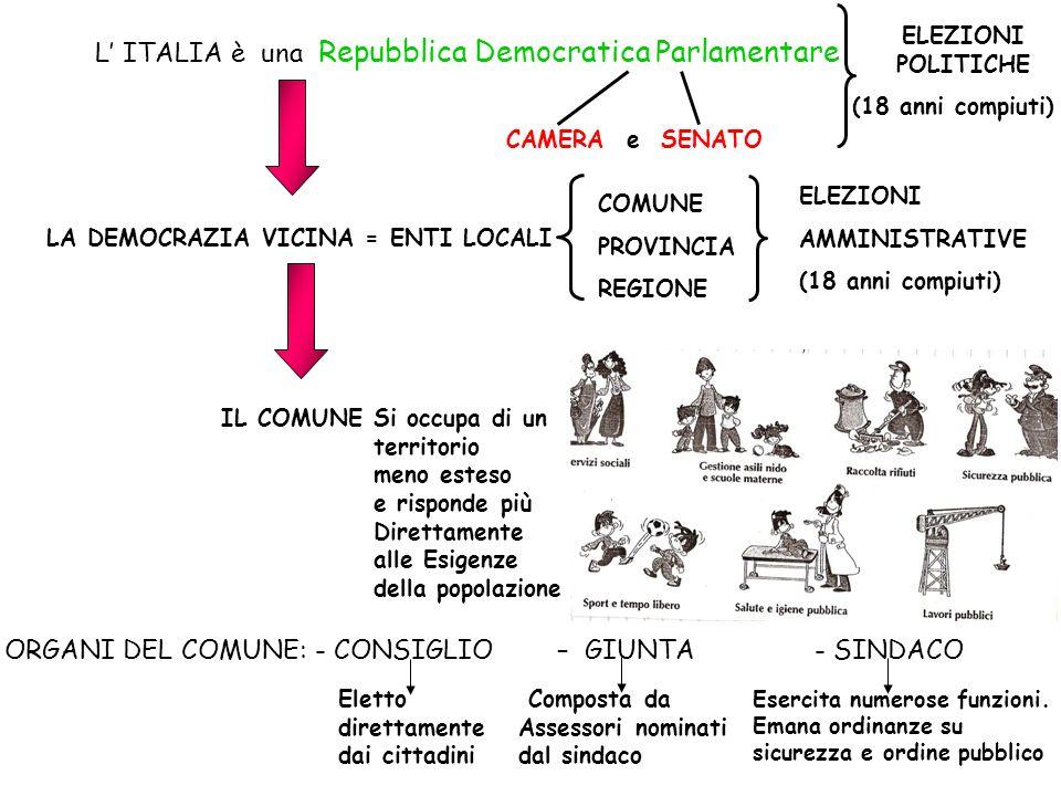 L' ITALIA è una Repubblica Democratica Parlamentare