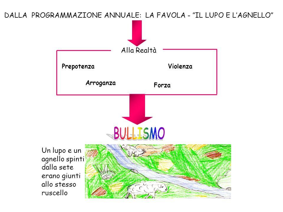 DALLA PROGRAMMAZIONE ANNUALE: LA FAVOLA - IL LUPO E L'AGNELLO