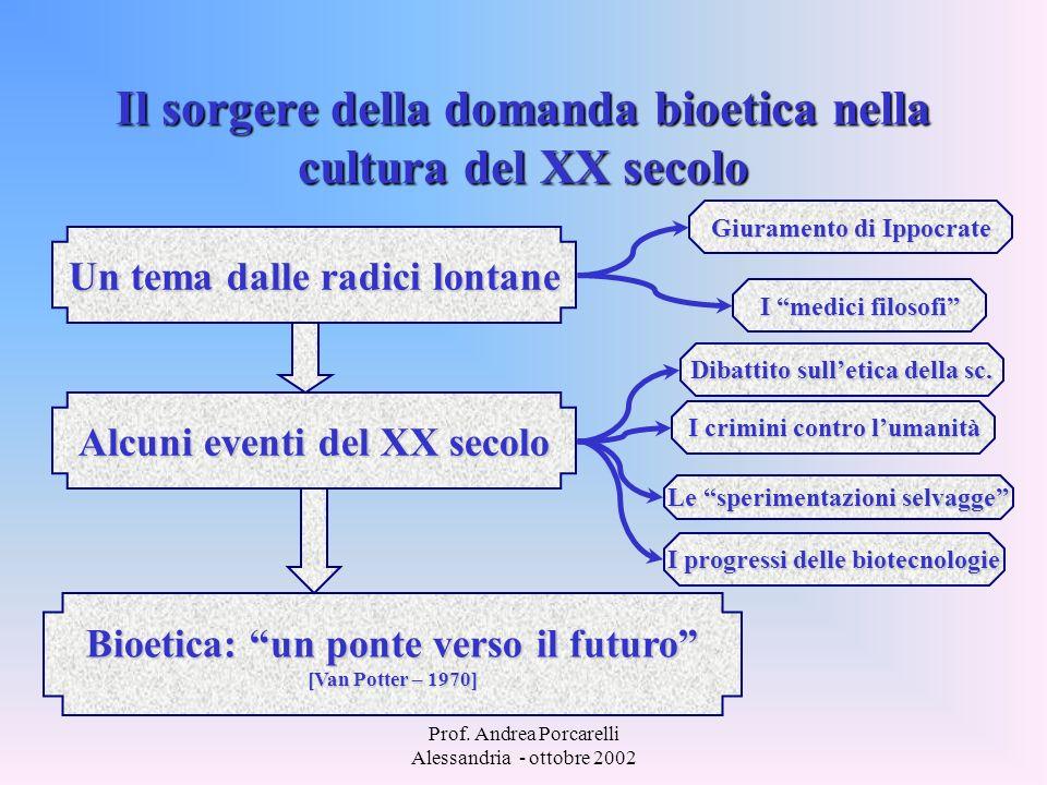 Il sorgere della domanda bioetica nella cultura del XX secolo