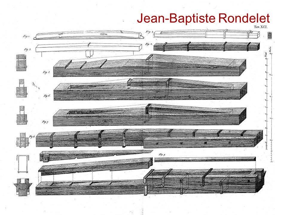 Jean-Baptiste Rondelet