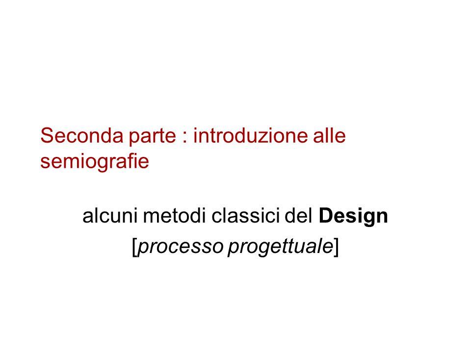 Seconda parte : introduzione alle semiografie