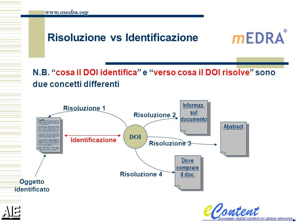 Risoluzione vs Identificazione