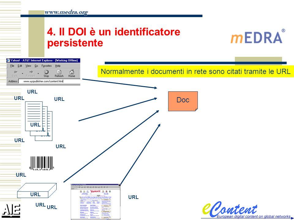 4. Il DOI è un identificatore persistente