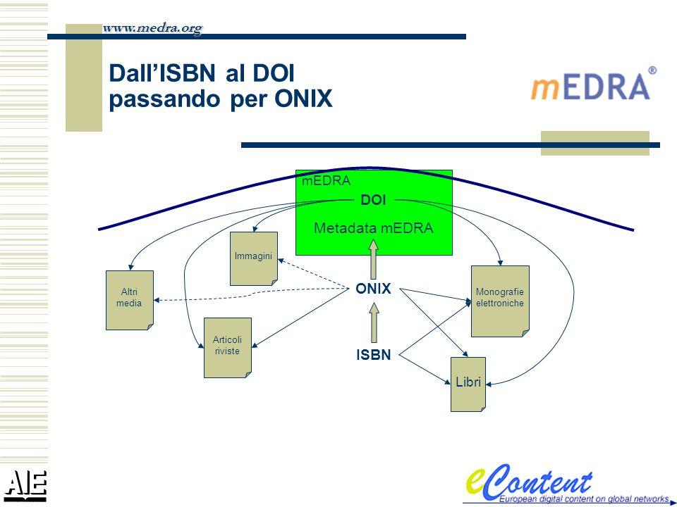 Dall'ISBN al DOI passando per ONIX