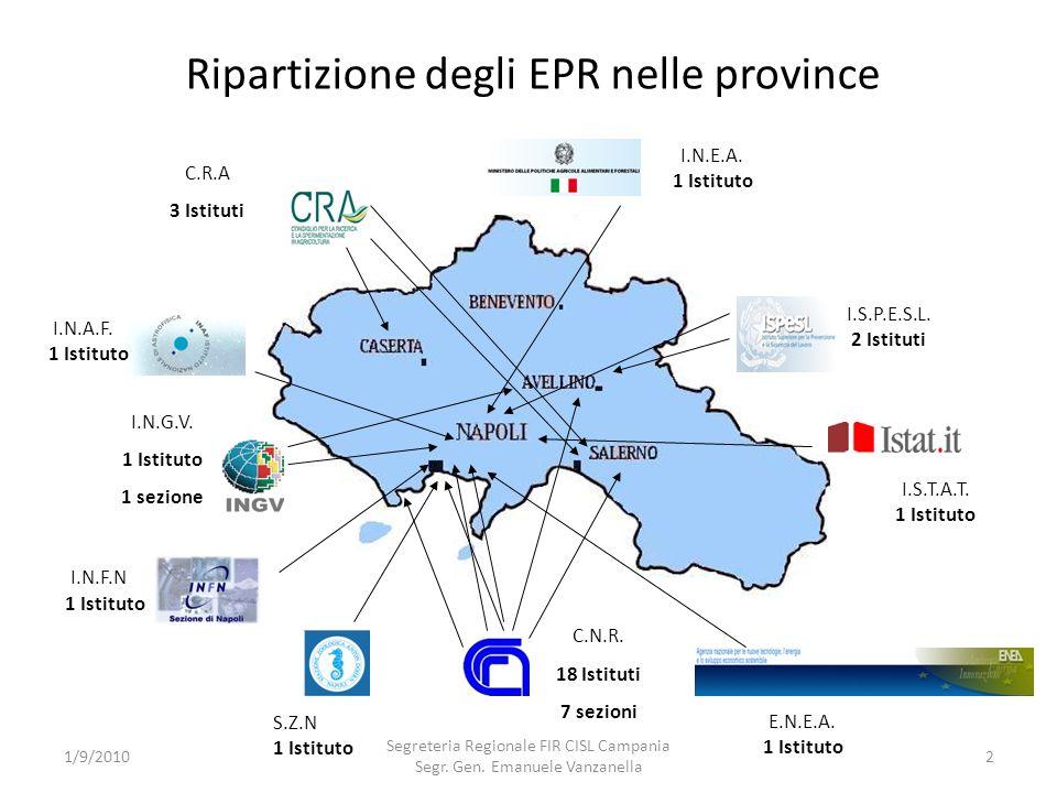 Ripartizione degli EPR nelle province