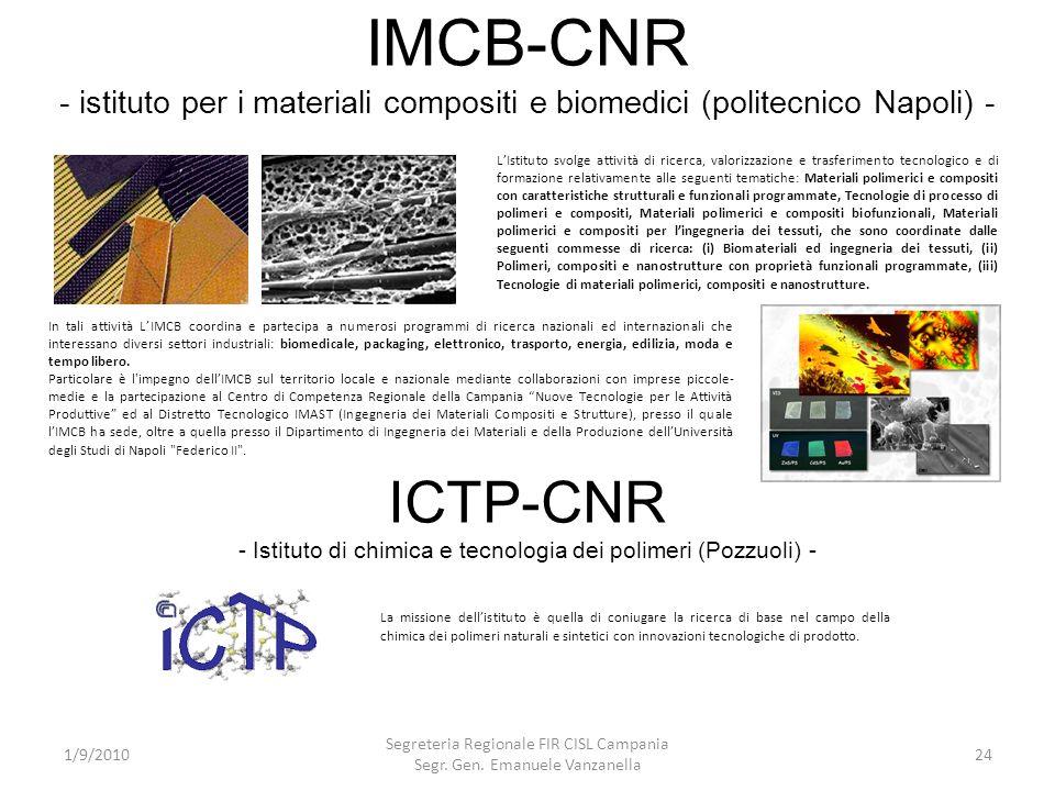 IMCB-CNR - istituto per i materiali compositi e biomedici (politecnico Napoli) -
