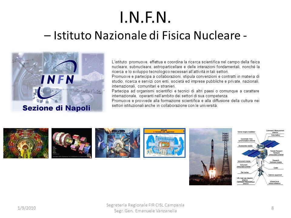 I.N.F.N. – Istituto Nazionale di Fisica Nucleare -