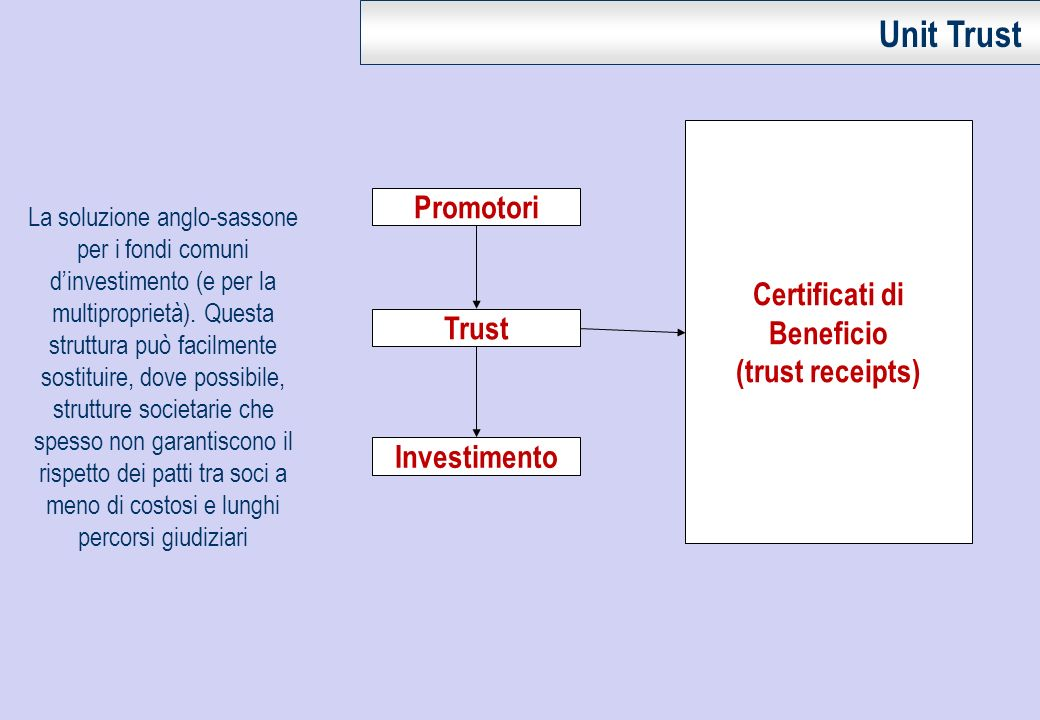Certificati di Beneficio