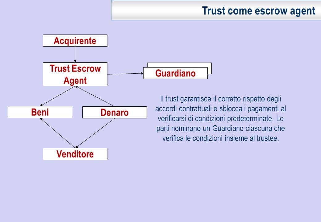 Trust come escrow agent