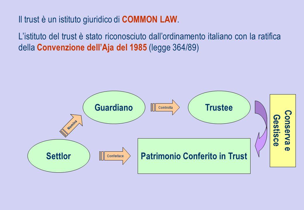Patrimonio Conferito in Trust