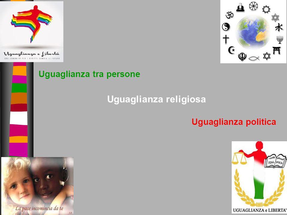 Uguaglianza religiosa