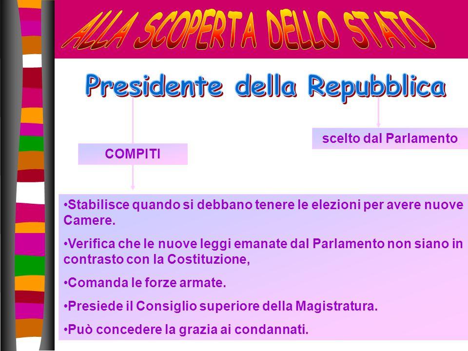 ALLA SCOPERTA DELLO STATO Presidente della Repubblica