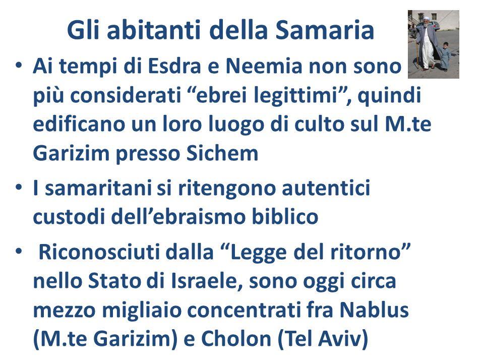 Gli abitanti della Samaria