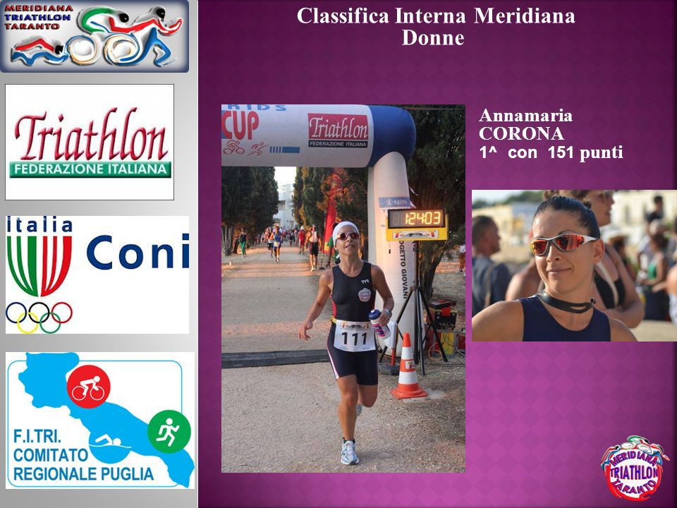 Classifica Interna Meridiana