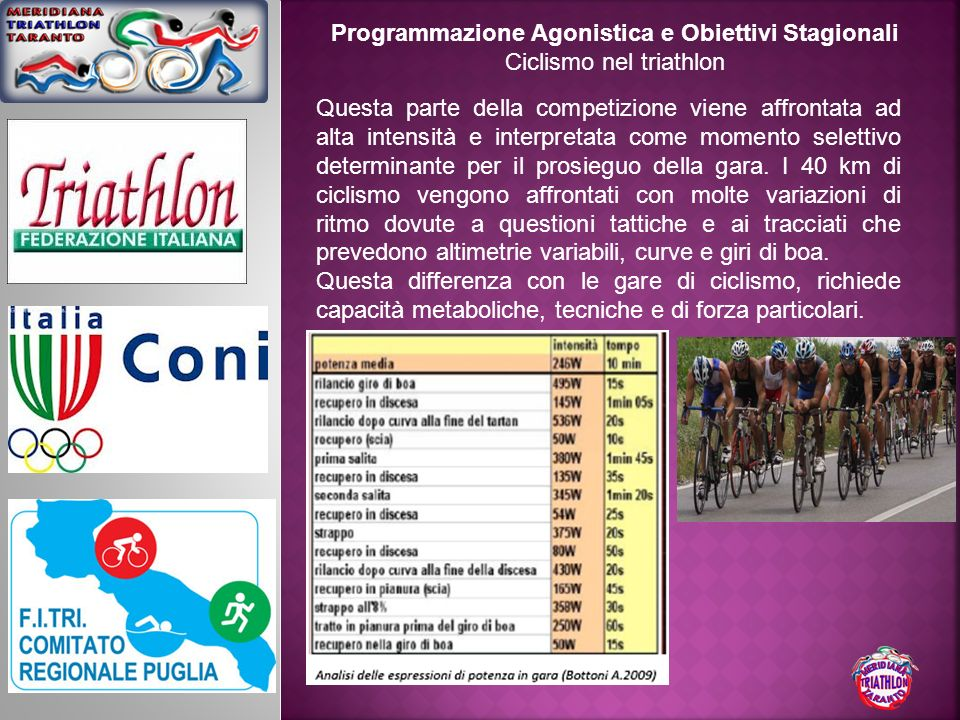 Programmazione Agonistica e Obiettivi Stagionali