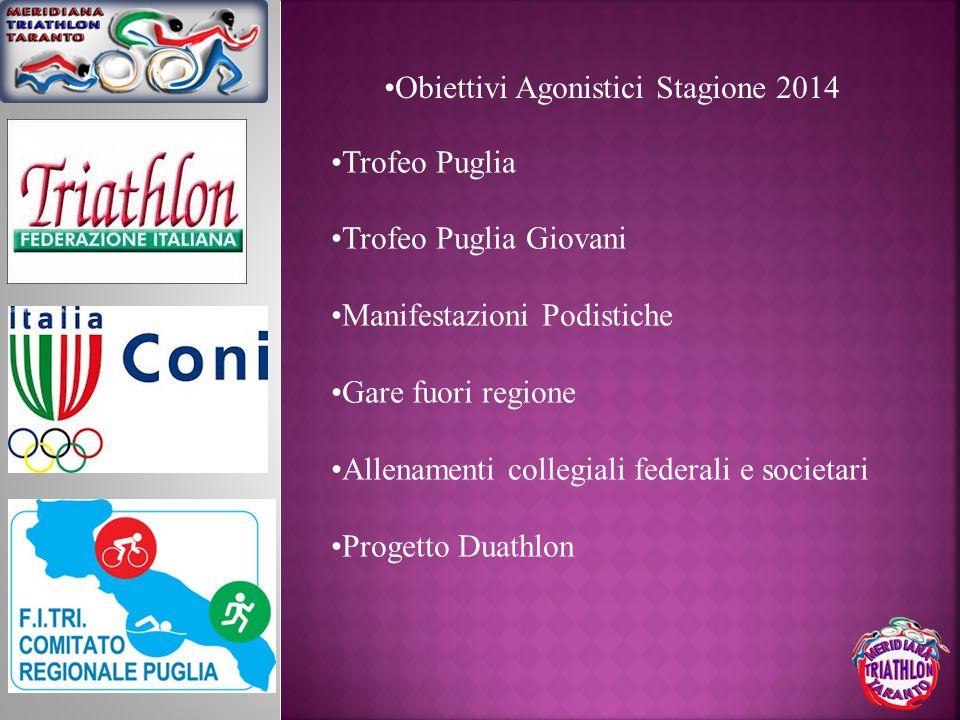 Obiettivi Agonistici Stagione 2014