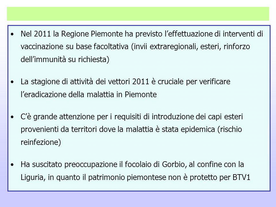 Nel 2011 la Regione Piemonte ha previsto l'effettuazione di interventi di vaccinazione su base facoltativa (invii extraregionali, esteri, rinforzo dell'immunità su richiesta)