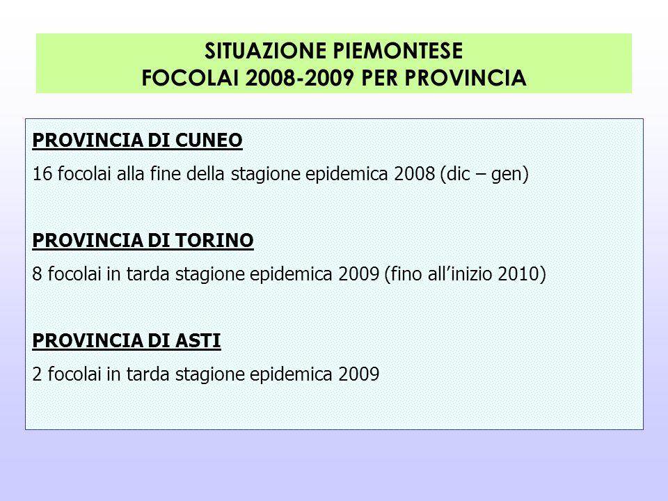 SITUAZIONE PIEMONTESE FOCOLAI 2008-2009 PER PROVINCIA