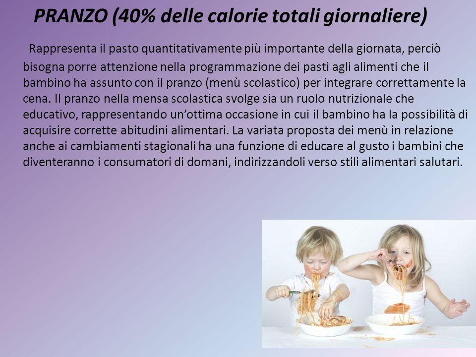 PRANZO (40% delle calorie totali giornaliere)