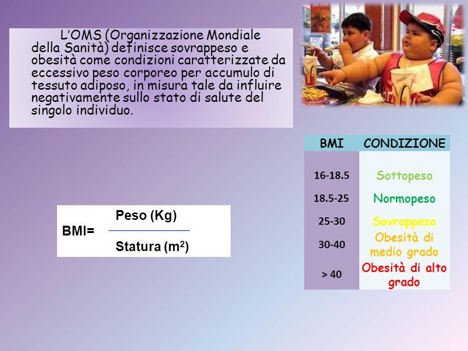 Peso (Kg) BMI= Statura (m2)