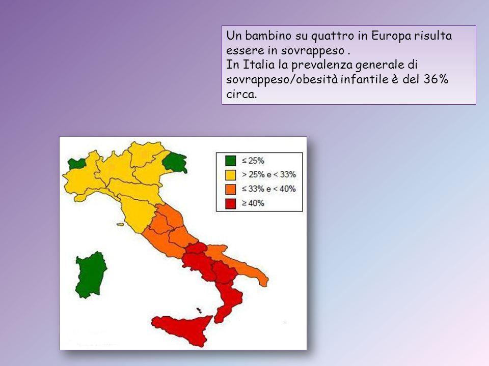 Un bambino su quattro in Europa risulta essere in sovrappeso .